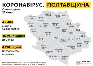 Коронавірус_Полтавщина_25.01.2021