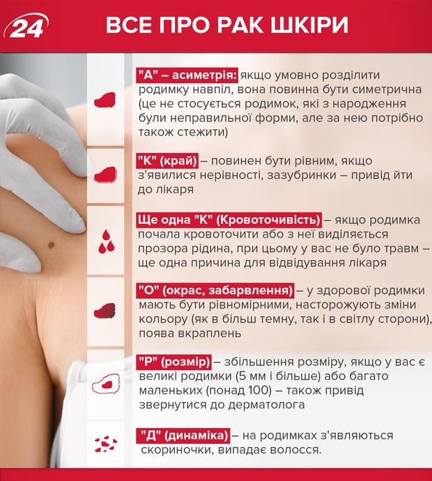 dermatosk-kartynka